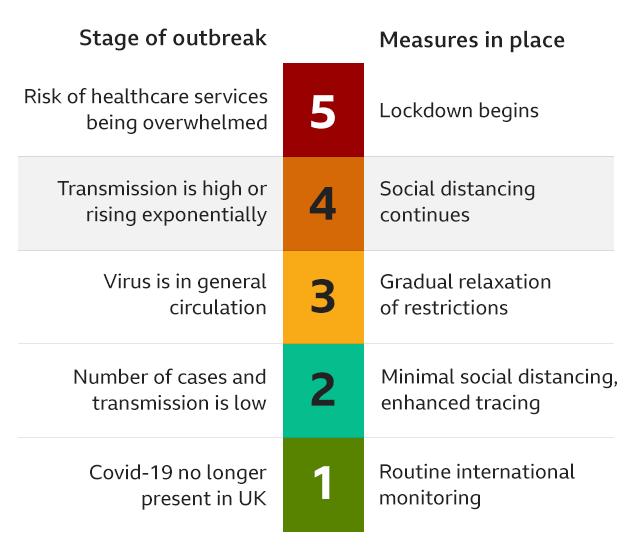 Coronavirus-alert-level-diagram